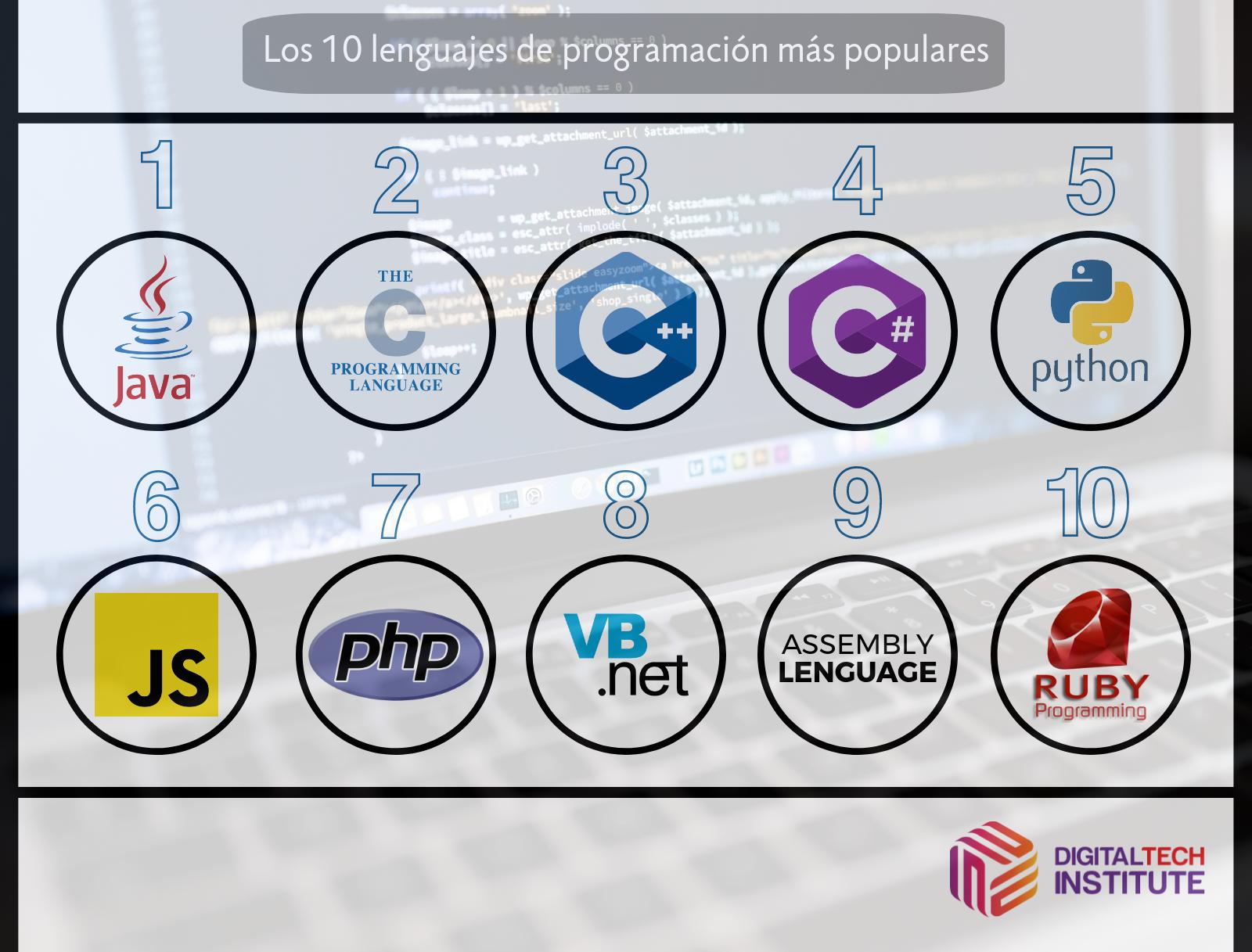 Lenguajes de programación populares